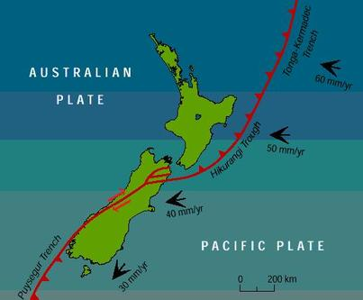 australian plate and pacific meet over new zealand